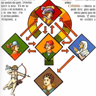 Primera ilustración del acto VI de la edición de Madrid, 2005